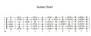 GUITR CHART - USE THIS ONE FOR POSTING ONTO WEBSITE