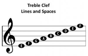 TREBLE CLEF 2